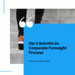 Die 3 Schritte im Corporate Foresight Prozess small